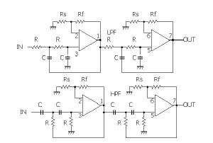 HPF-LPF